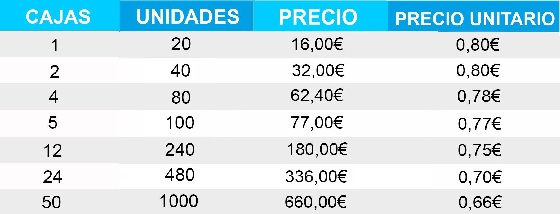 tabla 29 enero.jpg
