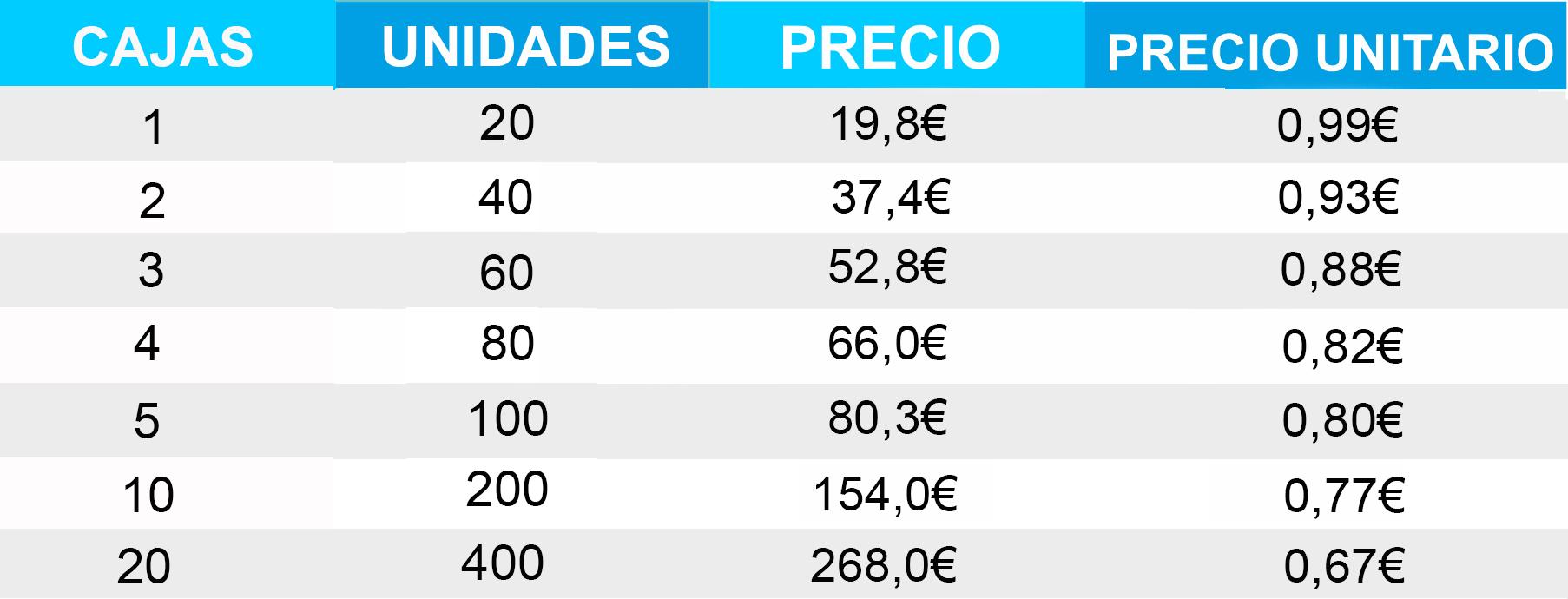 Tabla FFP3 10.jpg