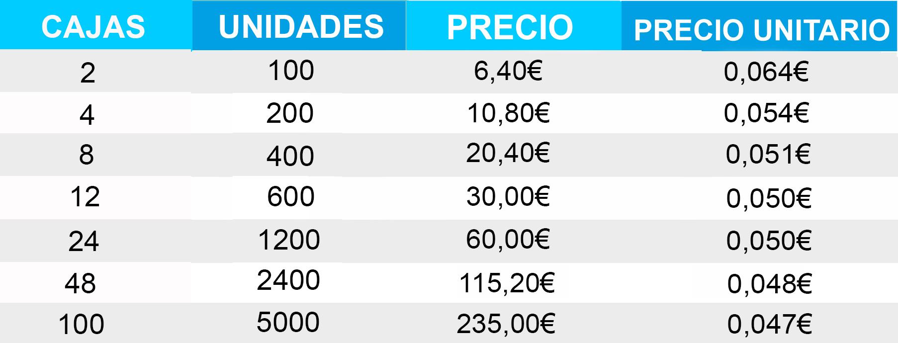 TABLA TIPO I 088888888.jpg